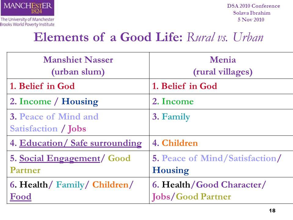 Elements of a Good Life: Rural vs. Urban