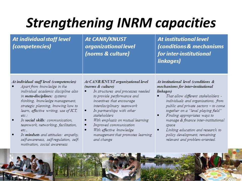 Strengthening INRM capacities