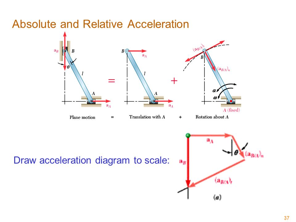 Acceleration geared system