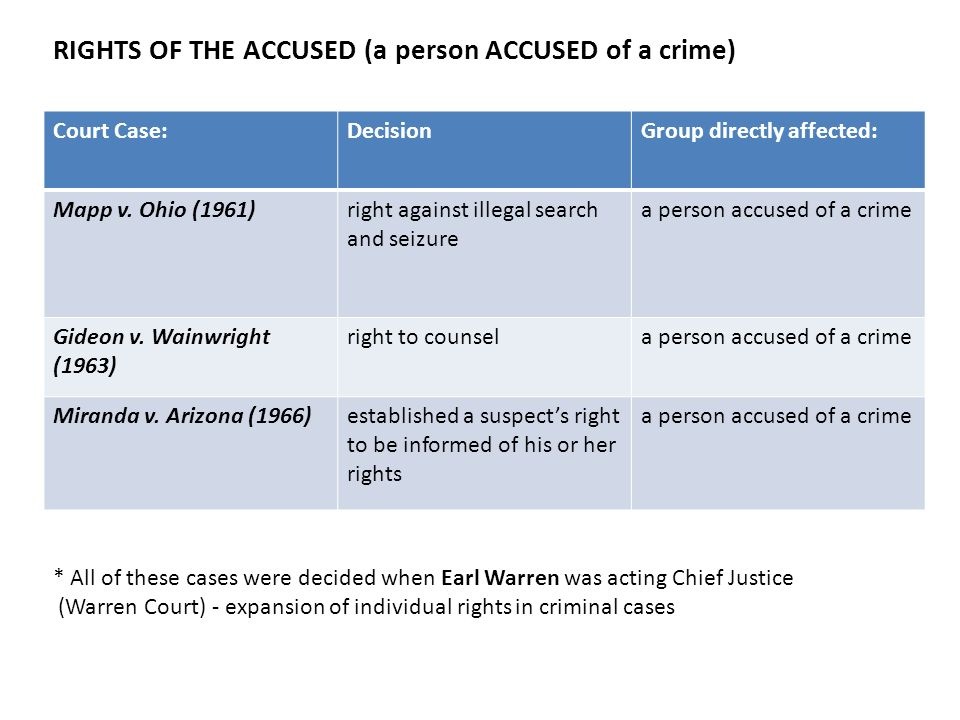 criminal court case essay