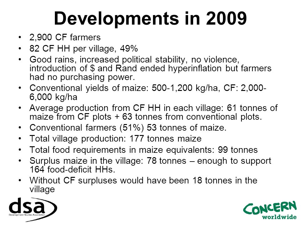 Developments in 2009 2,900 CF farmers 82 CF HH per village, 49%