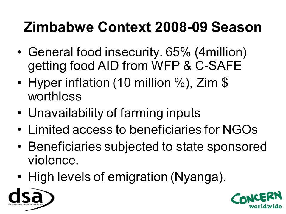 Zimbabwe Context 2008-09 Season