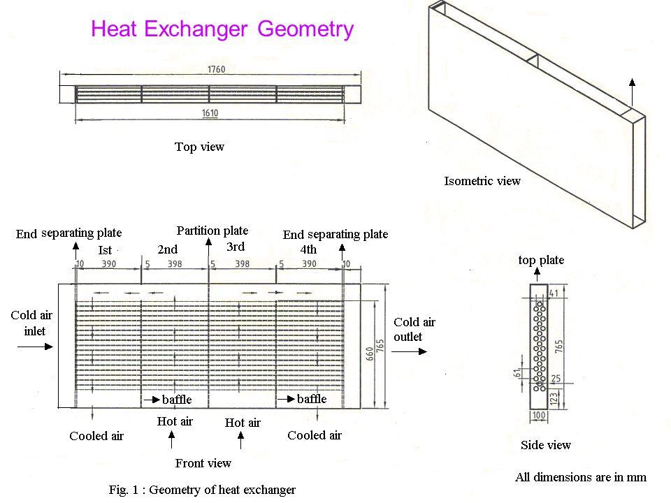 Heat Exchanger Geometry