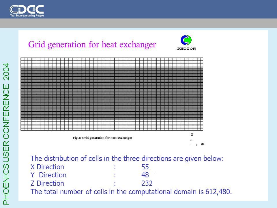 Grid generation for heat exchanger