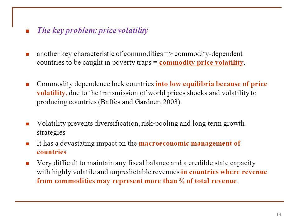 The key problem: price volatility