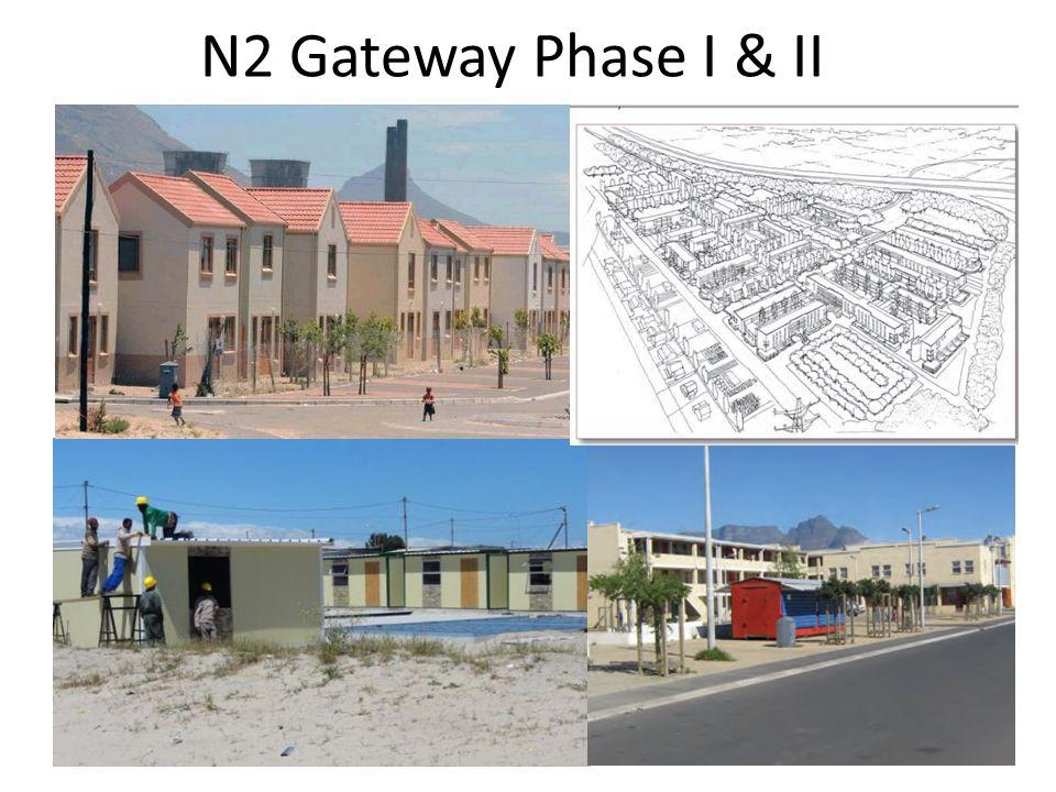 N2 Gateway Phase I & II