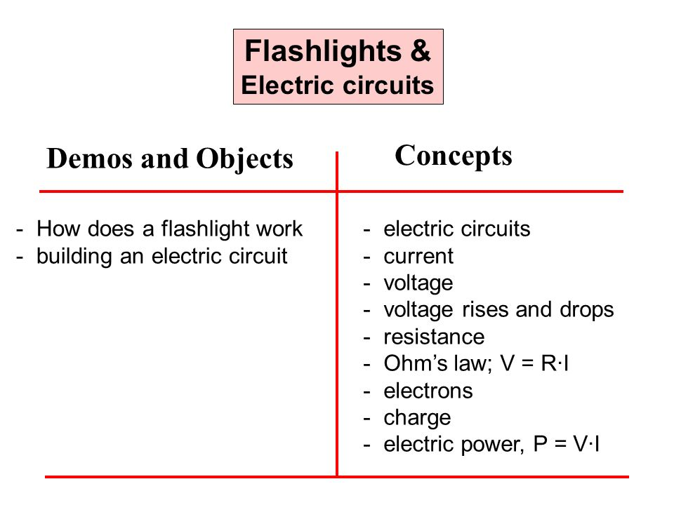 Flashlights & Concepts Demos and Objects Electric circuits ...