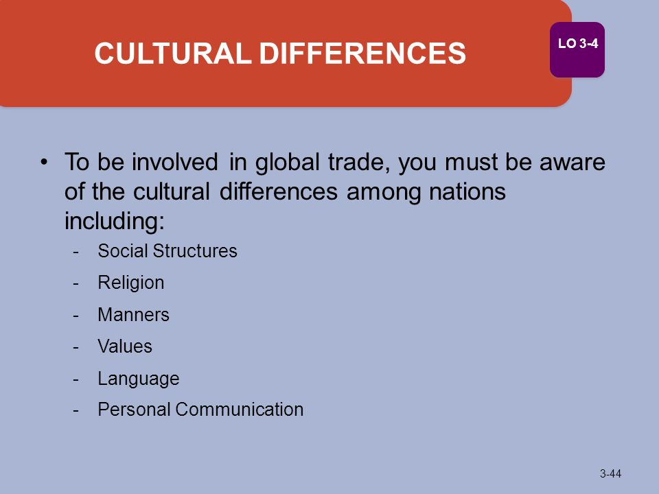 how does culture affect communication