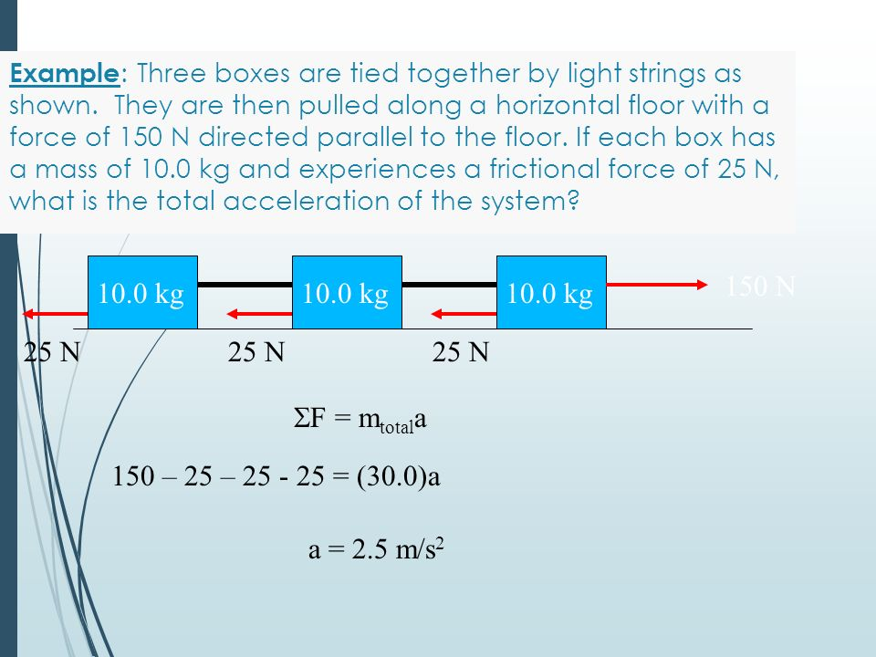 Newton S Laws Of Motion Ppt Download