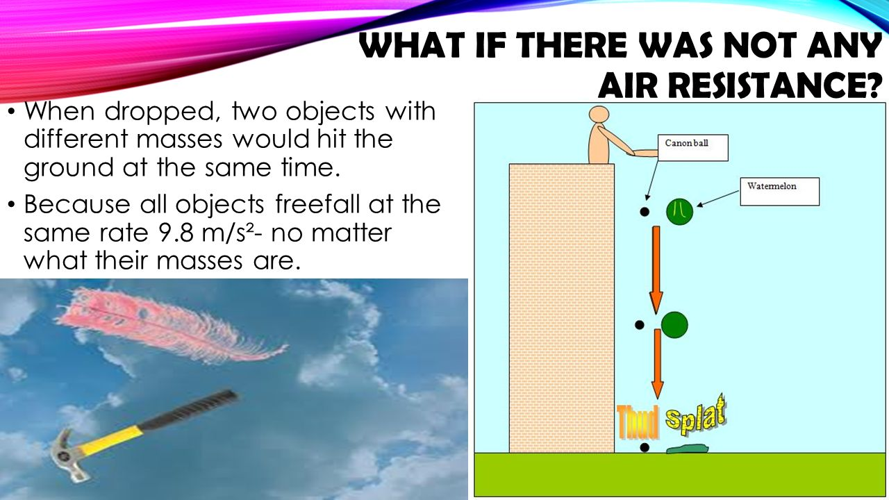 What if there was not any Air resistance