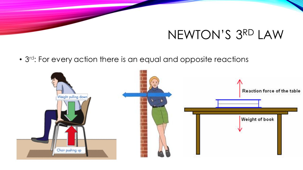 Newton's 3rd Law 3rd: For every action there is an equal and opposite reactions