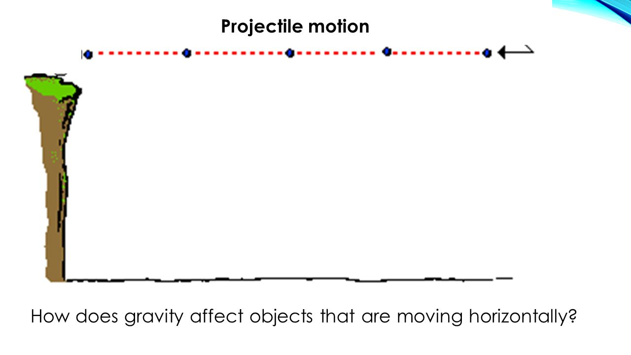 Projectile motion How does gravity affect objects that are moving horizontally