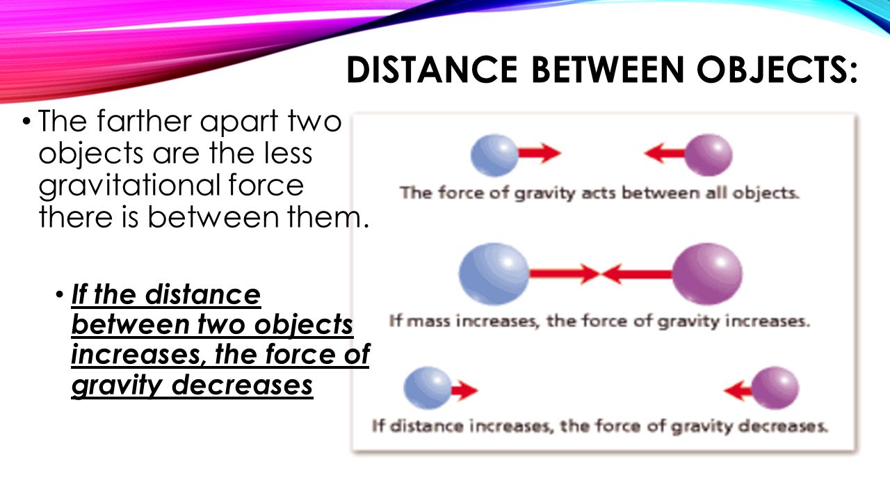Distance between objects: