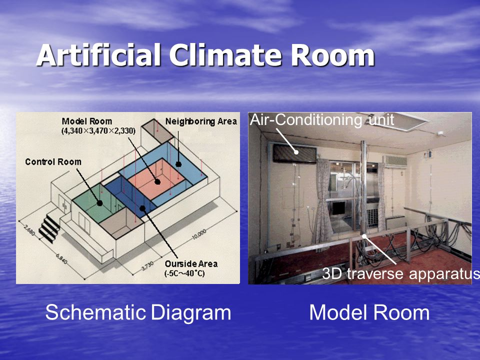 Artificial Climate Room