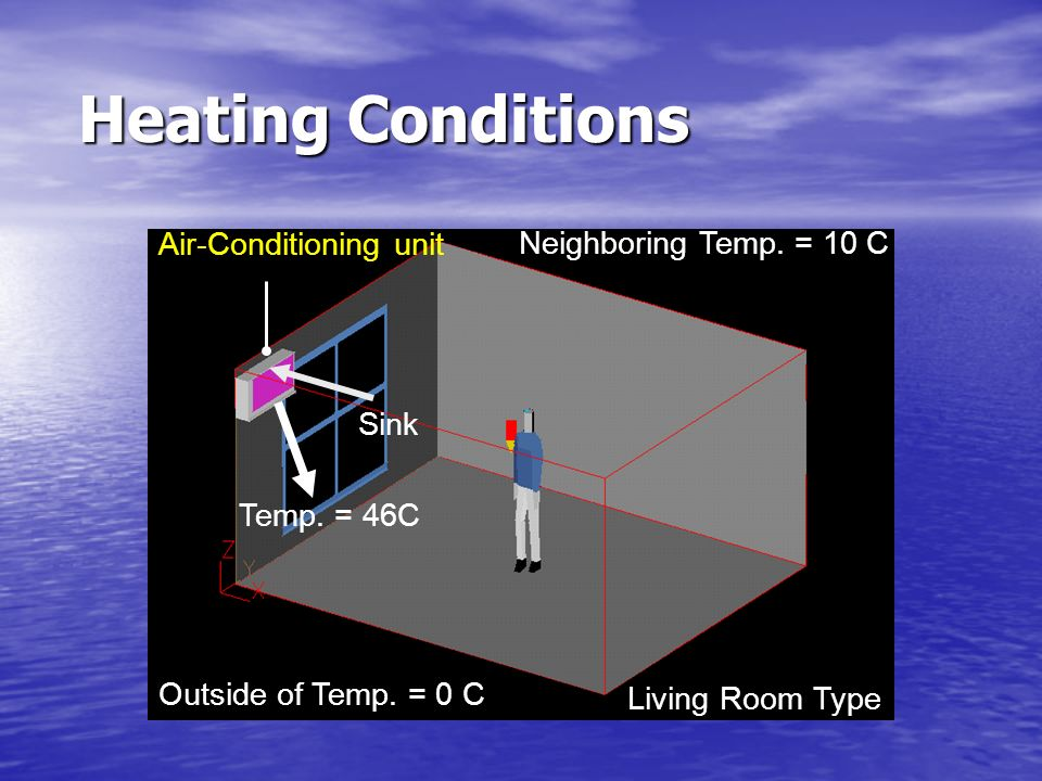 Heating Conditions Air-Conditioning unit Neighboring Temp. = 10 C Sink