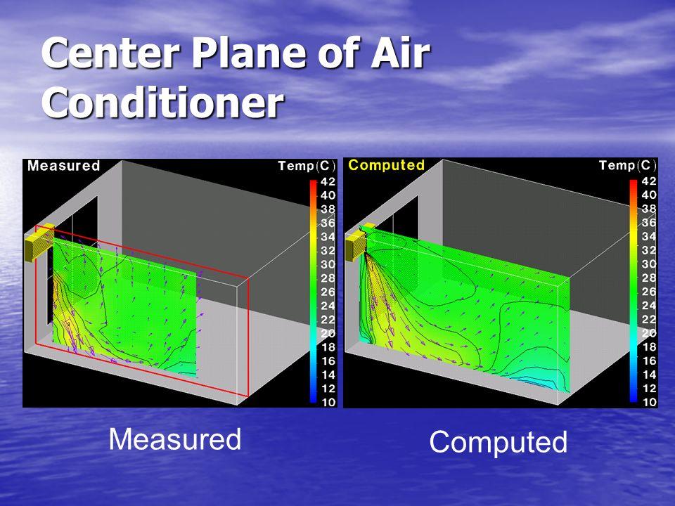 Center Plane of Air Conditioner