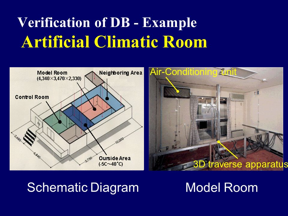 Verification of DB - Example Artificial Climatic Room