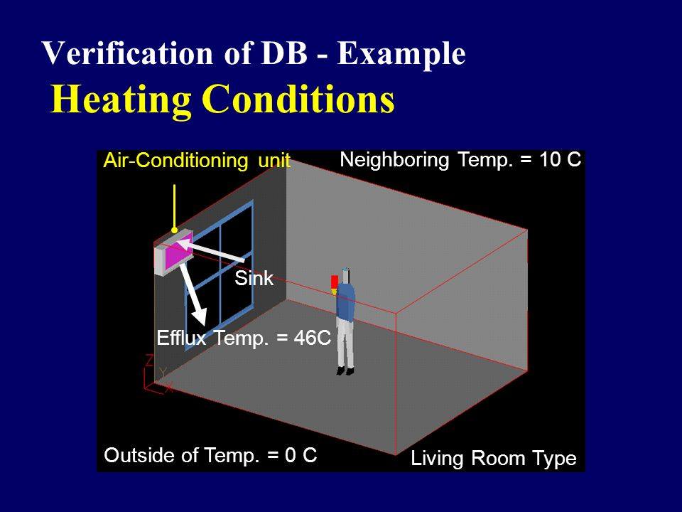 Verification of DB - Example Heating Conditions
