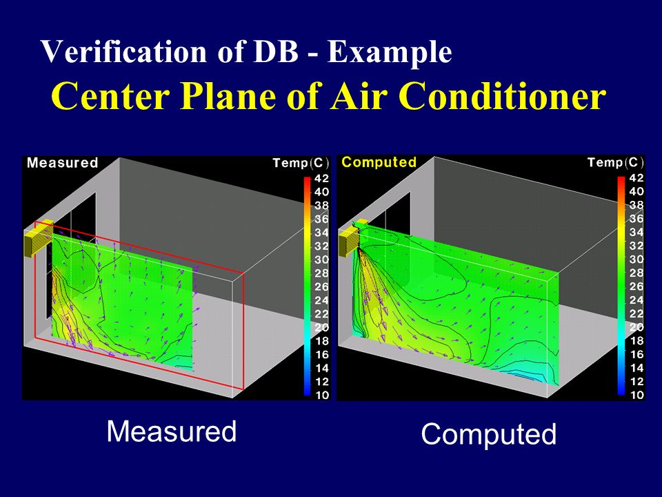 Verification of DB - Example Center Plane of Air Conditioner