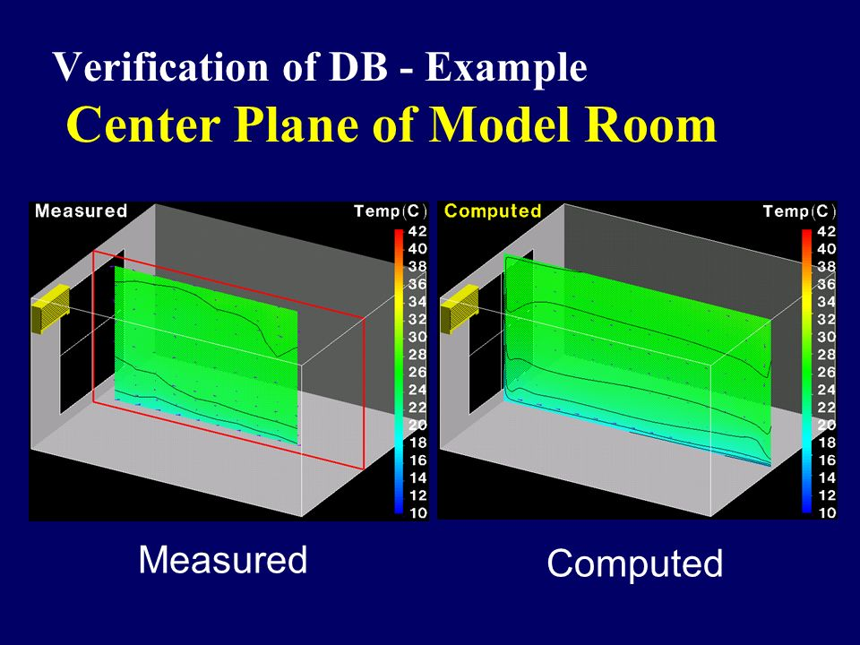 Verification of DB - Example Center Plane of Model Room