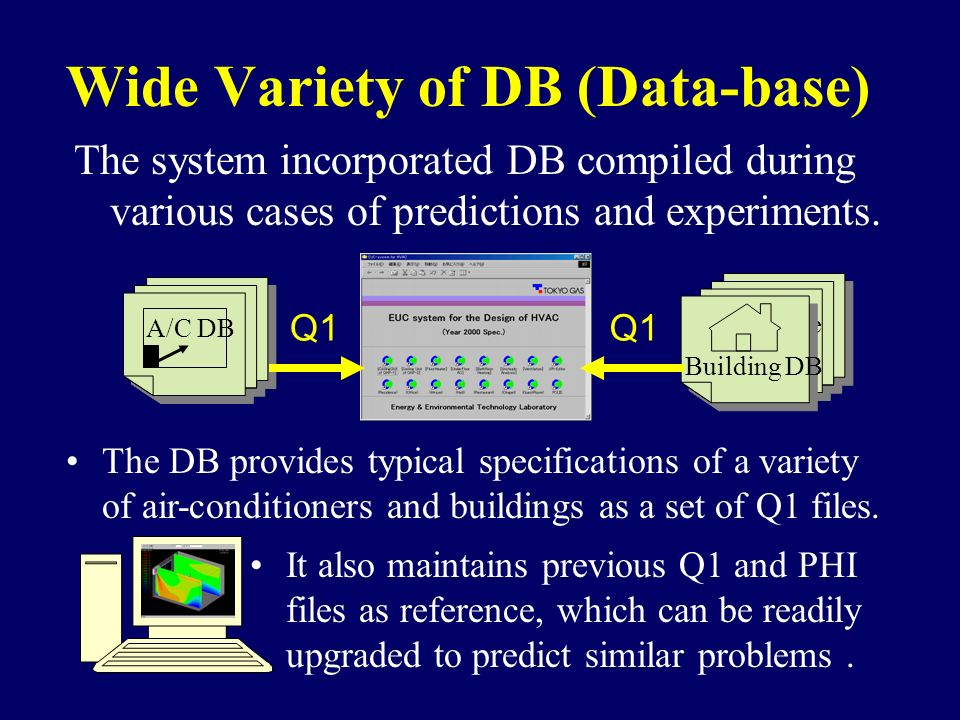 Wide Variety of DB (Data-base)
