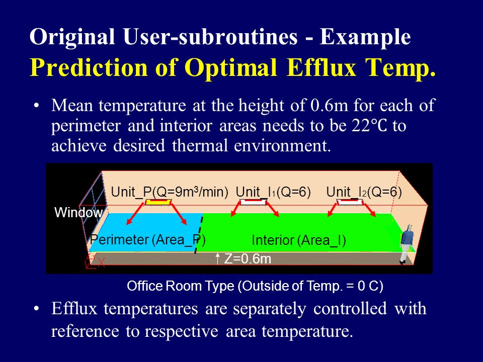 Original User-subroutines - Example Prediction of Optimal Efflux Temp.