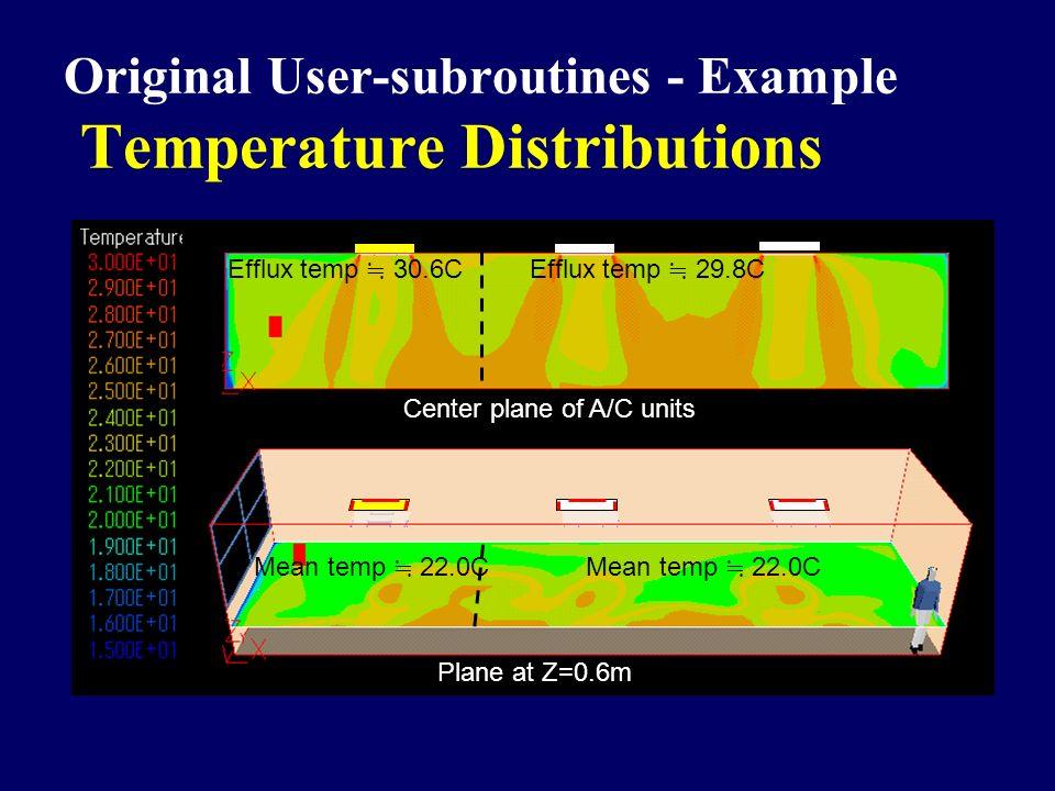 Original User-subroutines - Example Temperature Distributions