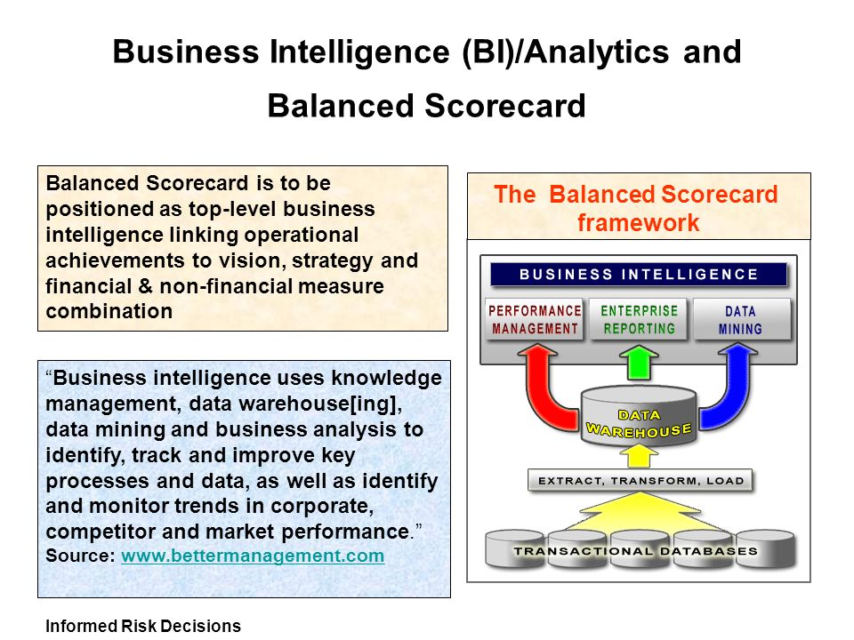 how is the balanced scorecard is related to strategic and operational control Approach relates the company's operational strategic capabilities in a  key  words: operations strategy, system dynamics, balanced scorecard  where  organizational control on the basis of only financial criteria was found to be  deficient.