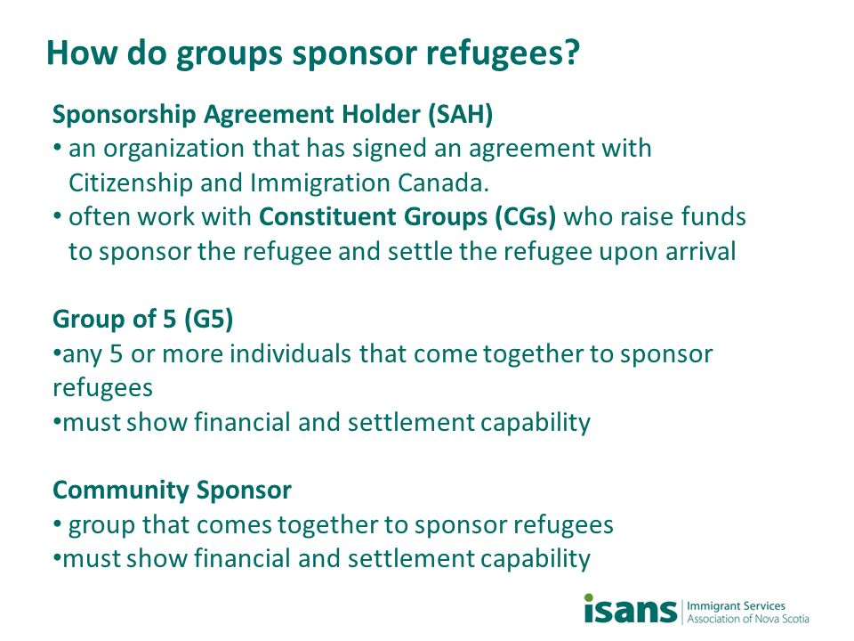 Private Refugee Sponsorship - Ppt Video Online Download