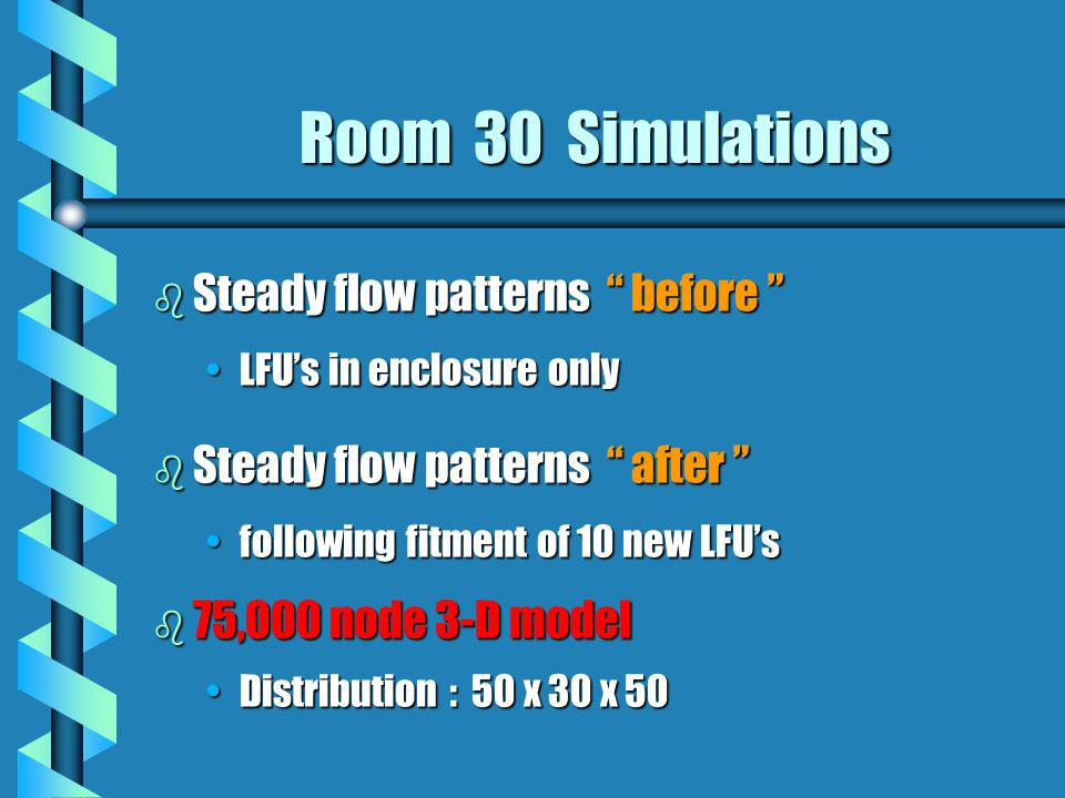 Room 30 Simulations Steady flow patterns before