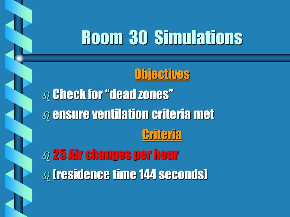 Room 30 Simulations Objectives Check for dead zones