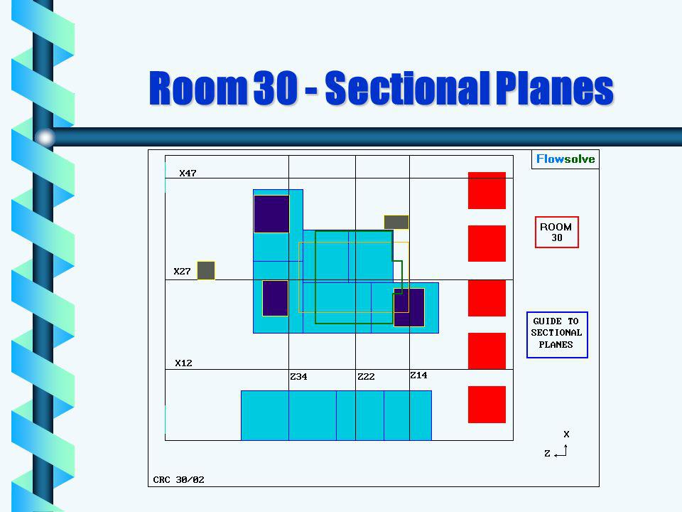Room 30 - Sectional Planes