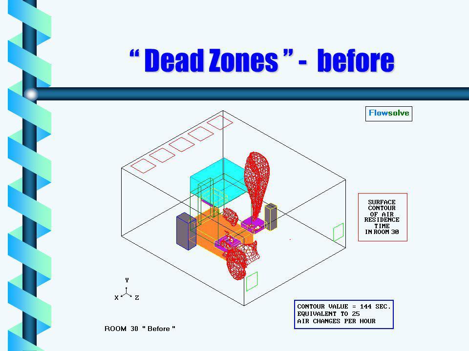 Dead Zones - before