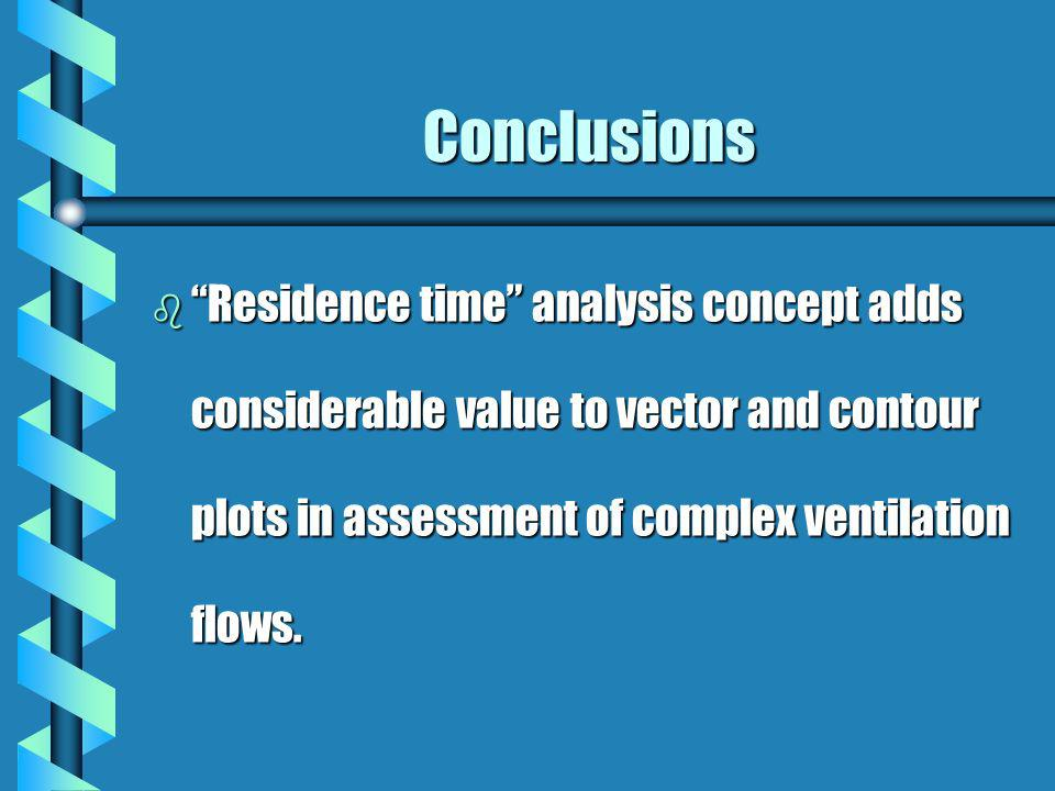Conclusions Residence time analysis concept adds considerable value to vector and contour plots in assessment of complex ventilation flows.