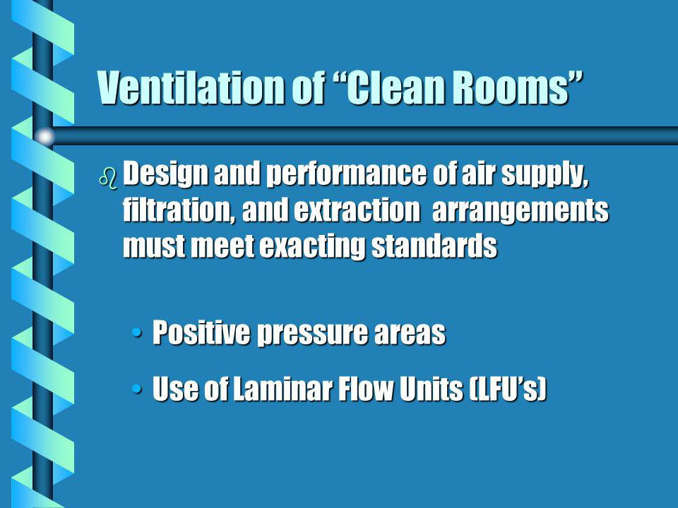Ventilation of Clean Rooms