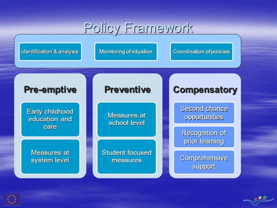 Policy Framework Pre-emptive Preventive Compensatory