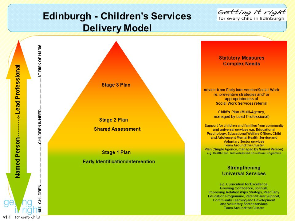 Edinburgh - Children's Services Delivery Model