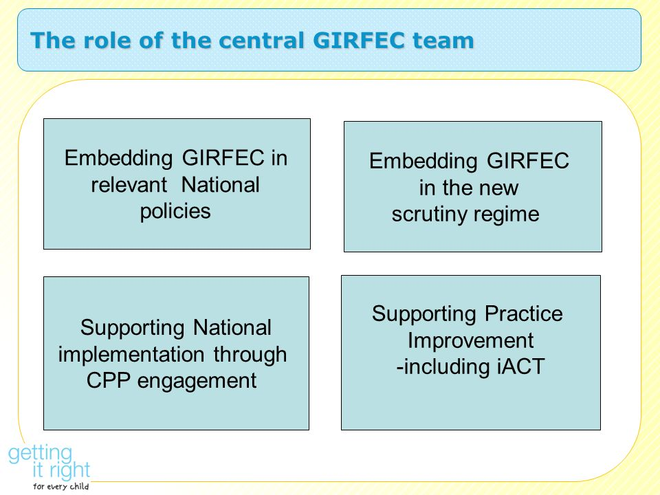 The role of the central GIRFEC team