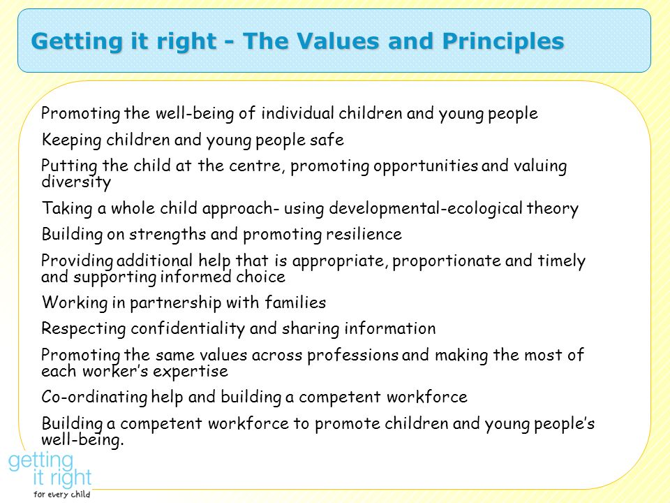 Getting it right - The Values and Principles