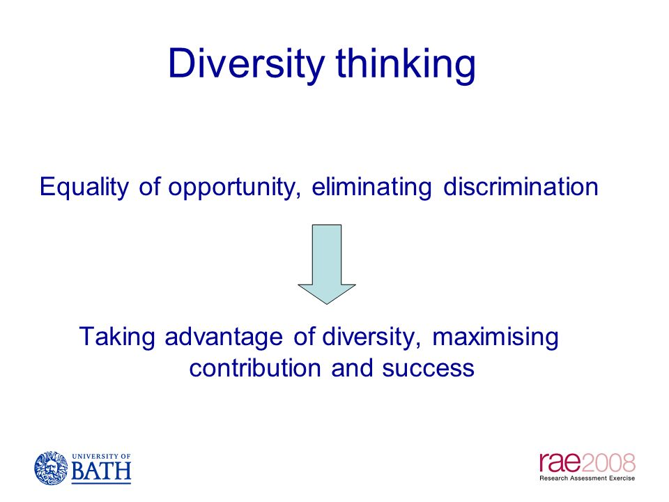 Diversity thinking Equality of opportunity, eliminating discrimination