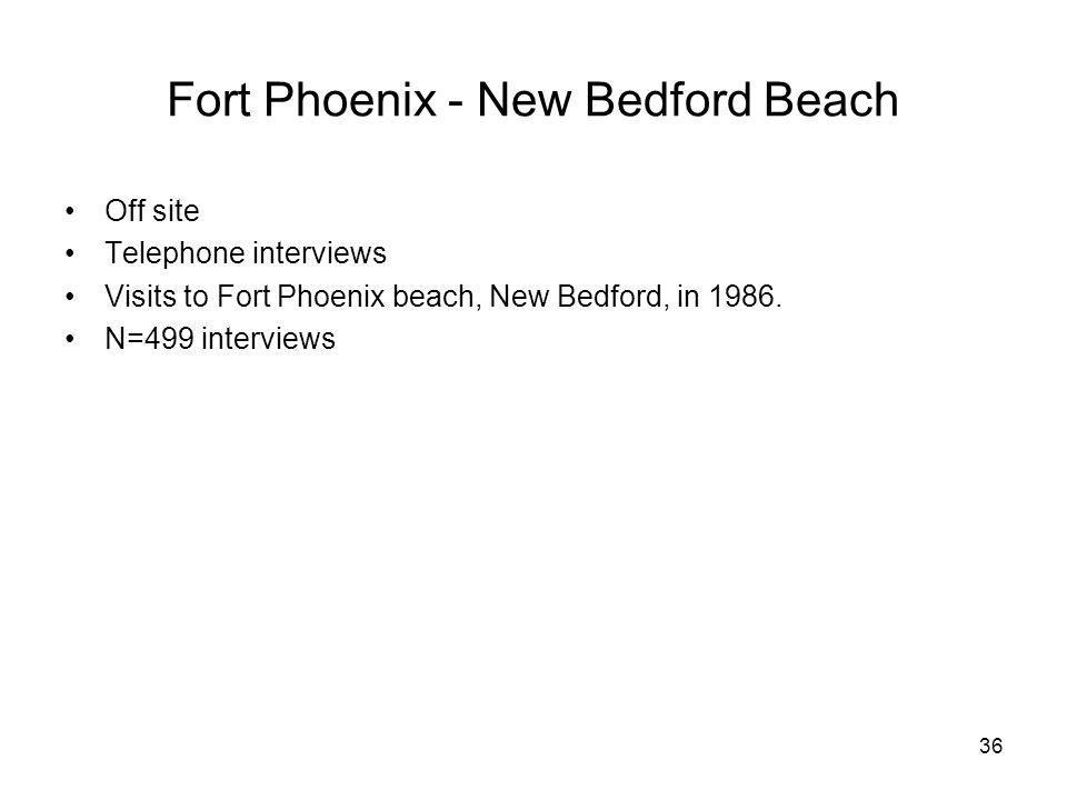 Fort Phoenix - New Bedford Beach