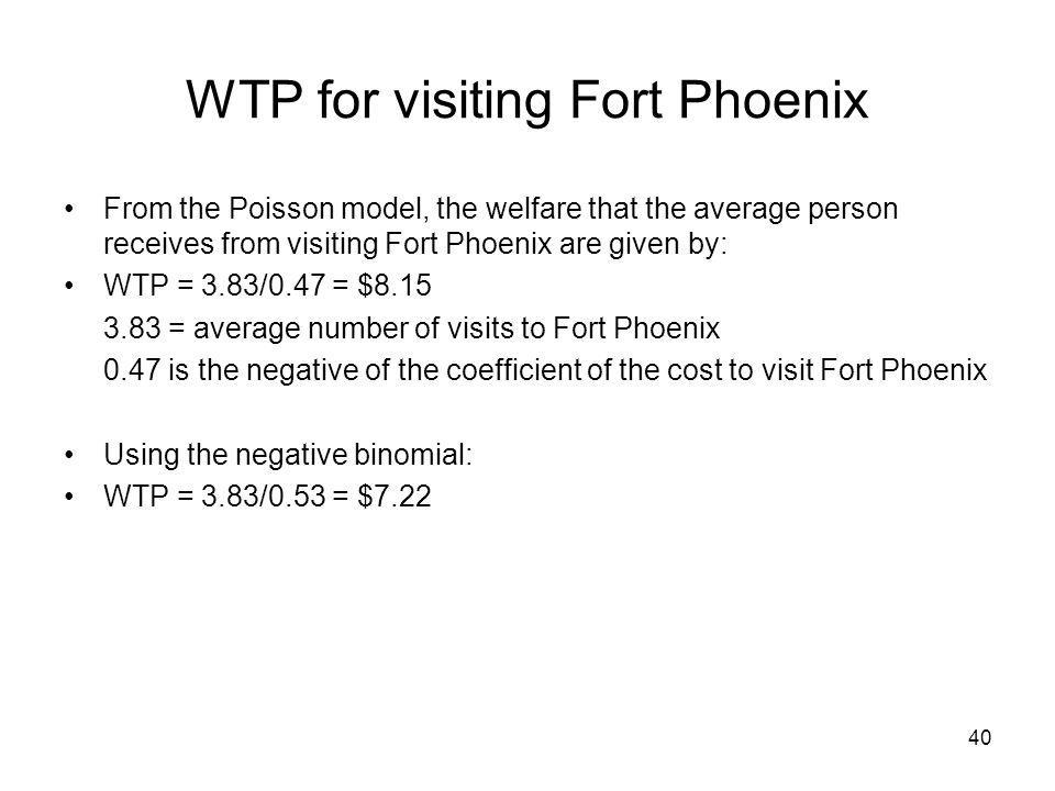 WTP for visiting Fort Phoenix
