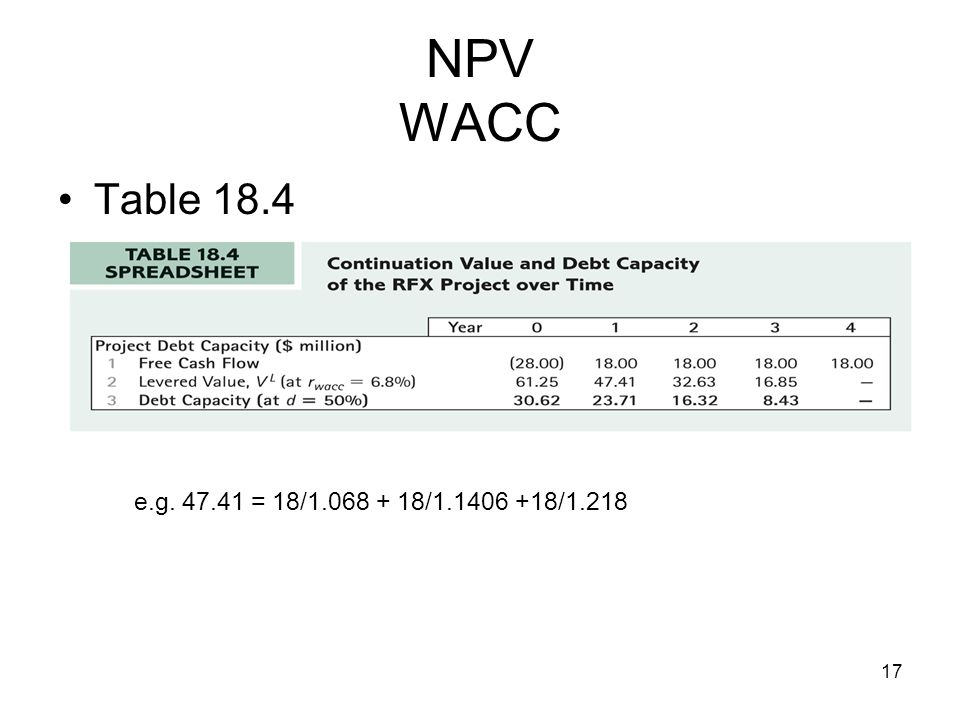 NPV WACC Table 18.4 e.g. 47.41 = 18/1.068 + 18/1.1406 +18/1.218