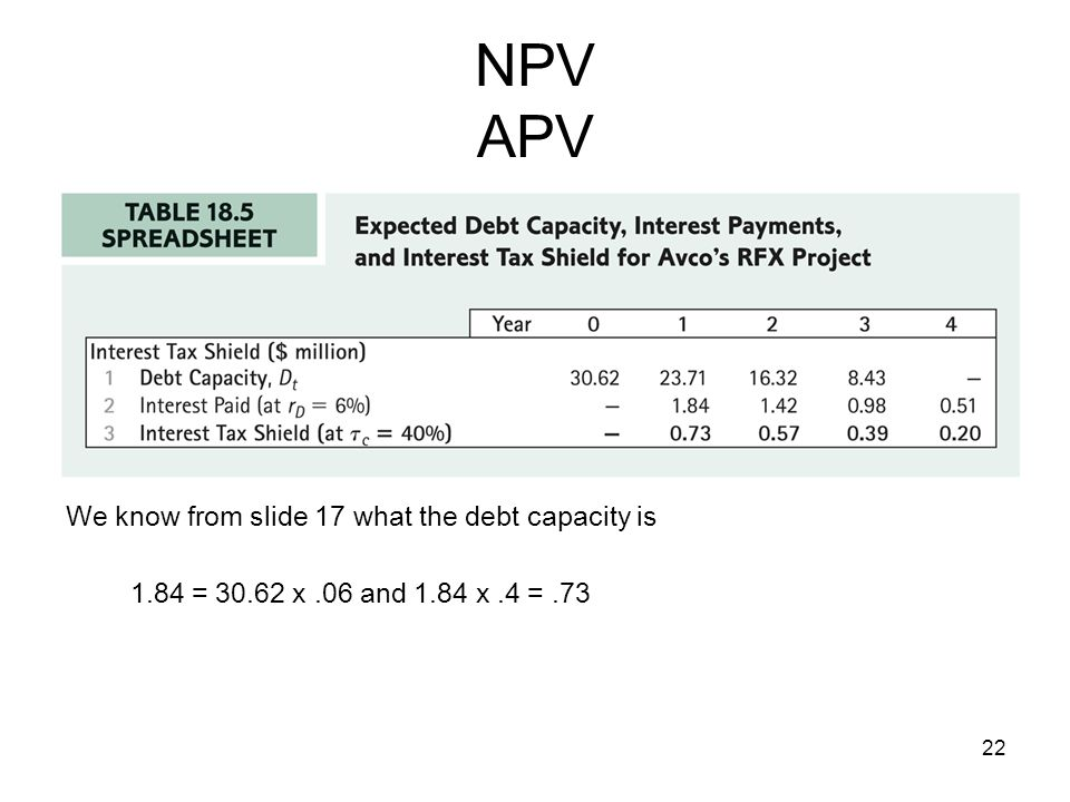 NPV APV Now value the tax shield