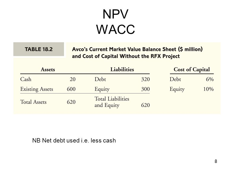 NPV WACC NB Net debt used i.e. less cash