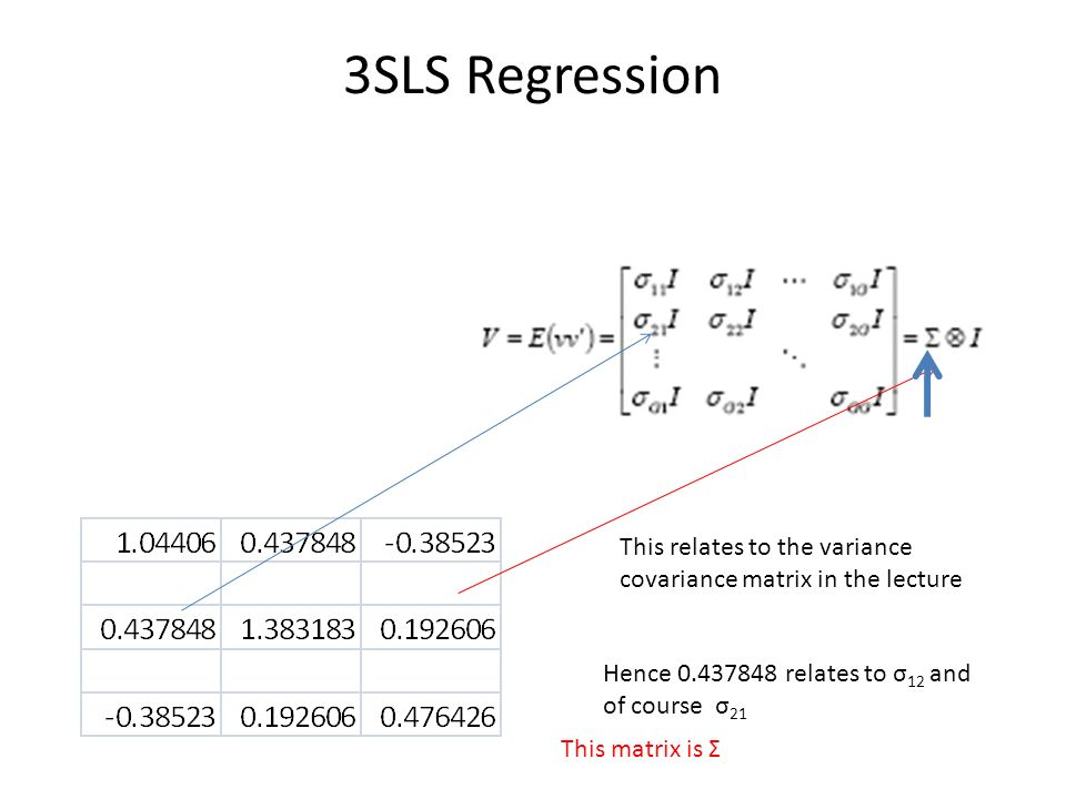 3SLS Regression . This relates to the variance covariance matrix in the lecture. Hence 0.437848 relates to σ12 and of course σ21.