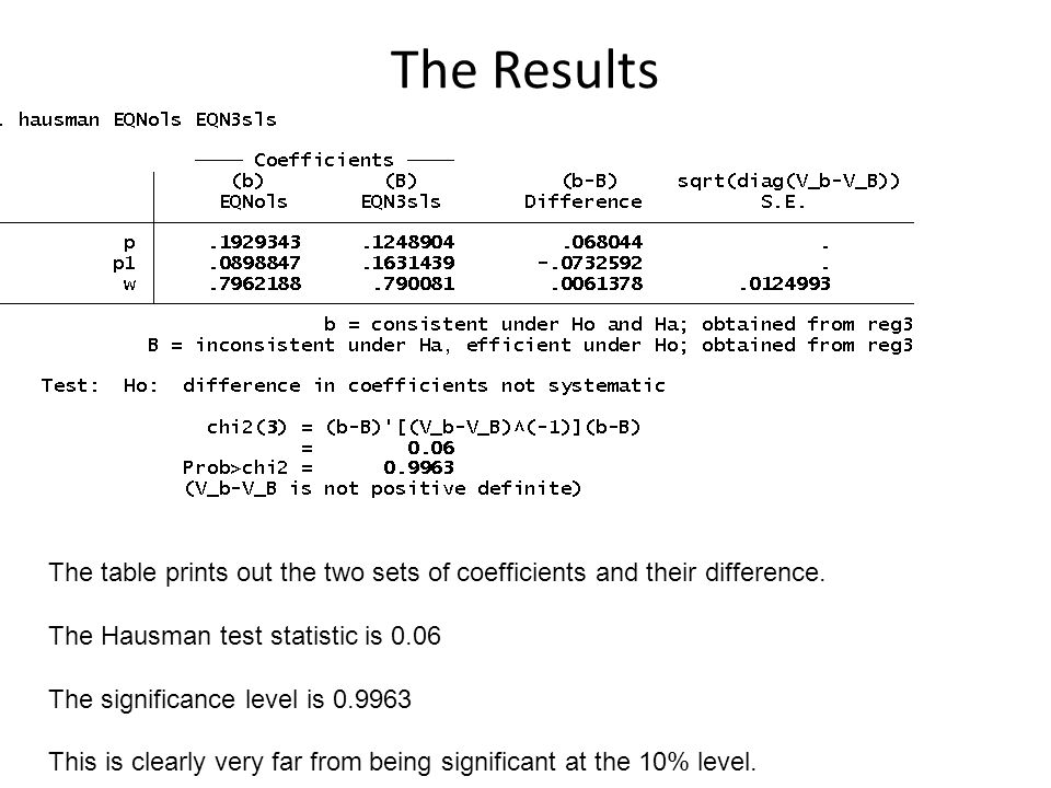 The Results The table prints out the two sets of coefficients and their difference. The Hausman test statistic is 0.06.