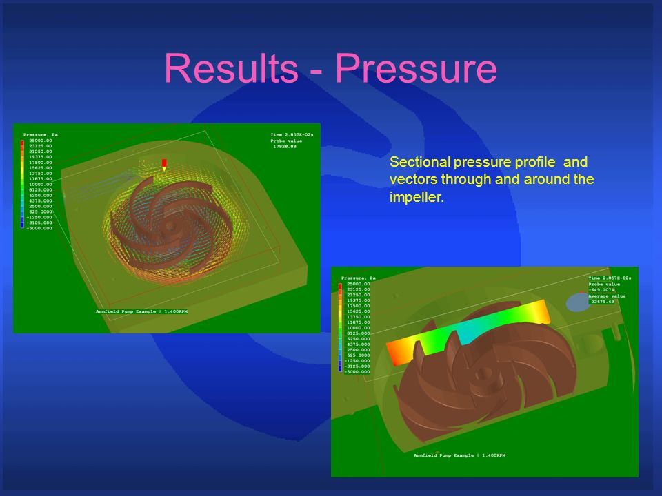 Results - Pressure Sectional pressure profile and vectors through and around the impeller.