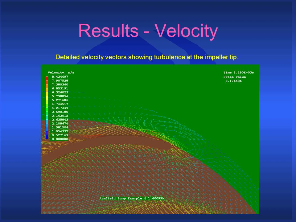 Results - Velocity Detailed velocity vectors showing turbulence at the impeller tip.