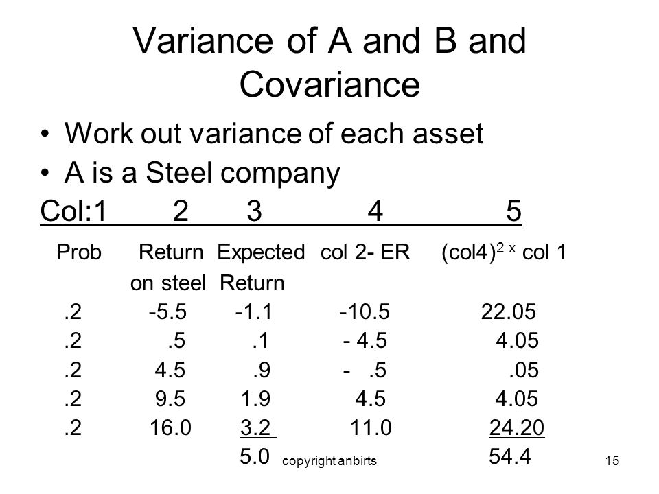 Variance of A and B and Covariance